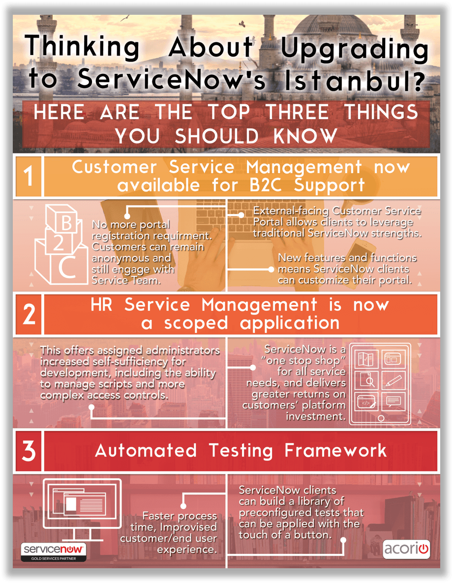 servicenow istanbul upgrade three things you need to know acorio 1 customer service management is now available for b2c support