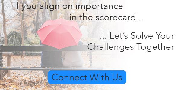 Partner Scorecard Contact Us