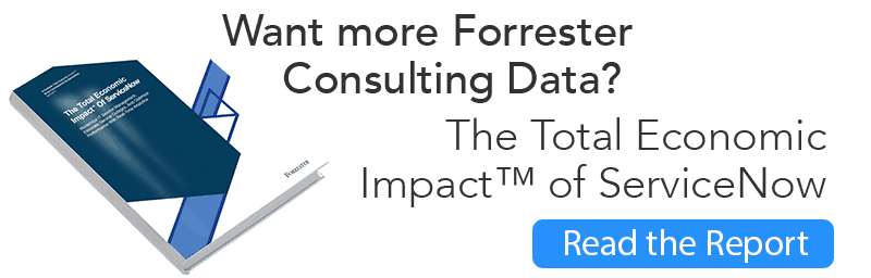 Read the Forrester Report