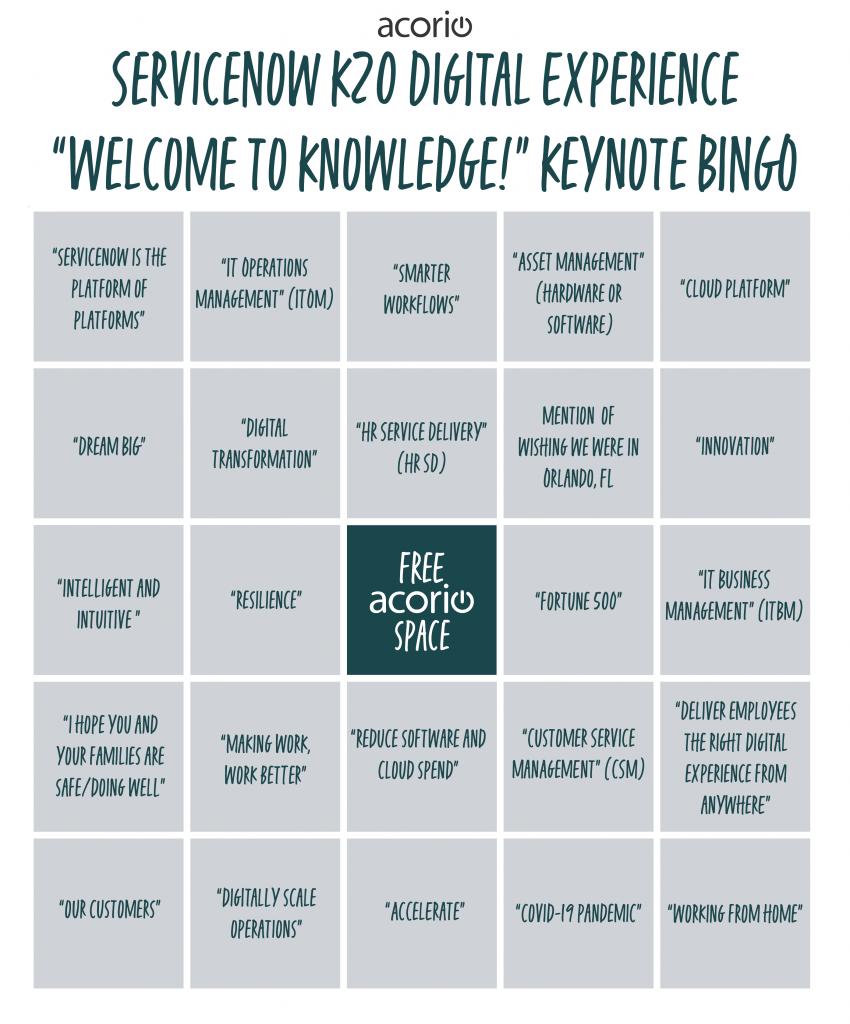 ServiceNow K20 Keynote Bingo