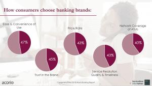 Financial Services CX Stats slide preview